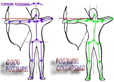 how to draw a bow posture